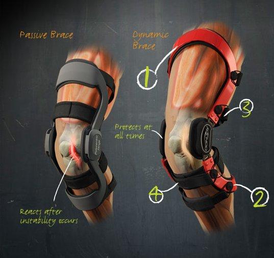 (image via www.kneeshop.com)