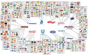 IF YOU ARE WHAT YOU EAT, LOOK WHERE FOOD COMES FROM